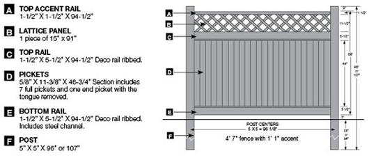 Lexington vinyl privacy fence installers.