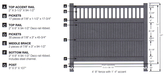 Norfolk vinyl privacy fence installation