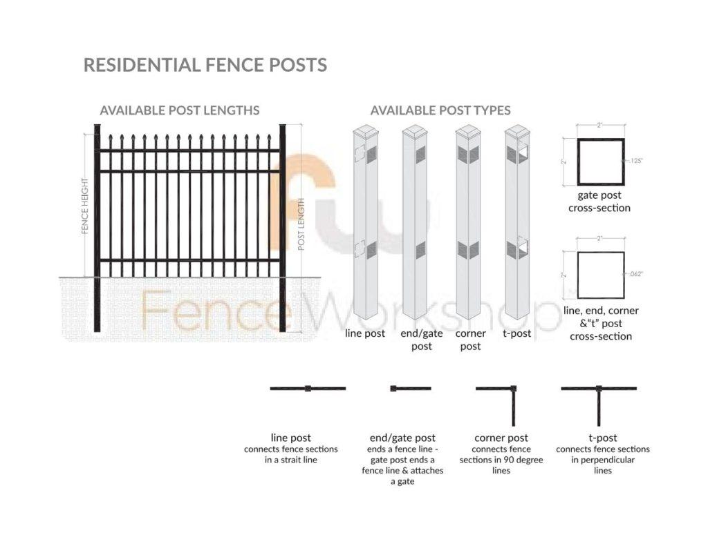 Aluminum fence vs wood fence fence workshop atlanta aluminum fence post specifications baanklon Gallery