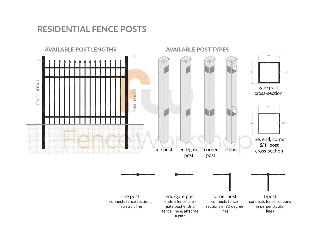 ATLANTA Aluminum Fence Post Specifications