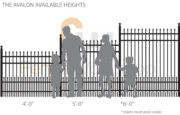 Avalon Aluminum Available Fence Heights