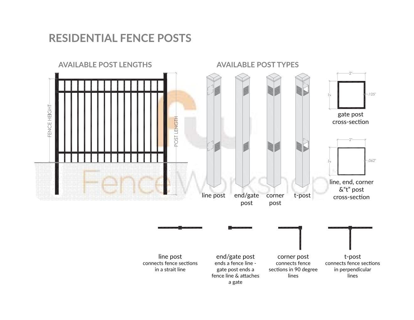 200ft Aluminum Fence Package Fence Workshop