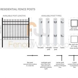 ATLANTA Aluminum Fence Post Specifications