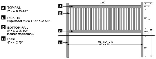 See an image of the Bufftech Contemporary Princeton Vinyl Picket Fence