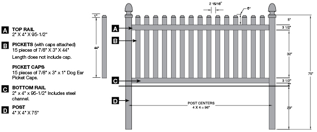 picket fence drawing. See An Image Of The Bufftech Rothbury Vinyl Picket Fence Drawing C