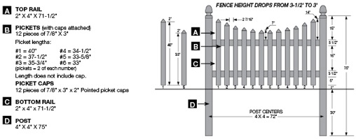 See an image of the Bufftech Cape Cod Vinyl Picket Fence