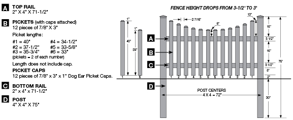 See an image of the Bufftech Yorkshire Vinyl Picket Fence