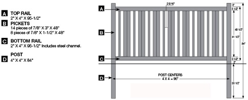 See an image of the Bufftech Contemporary Countess Vinyl Picket Fence