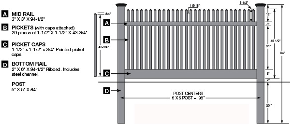 See an image of the Bufftech Classic Manchester Vinyl Picket Fence