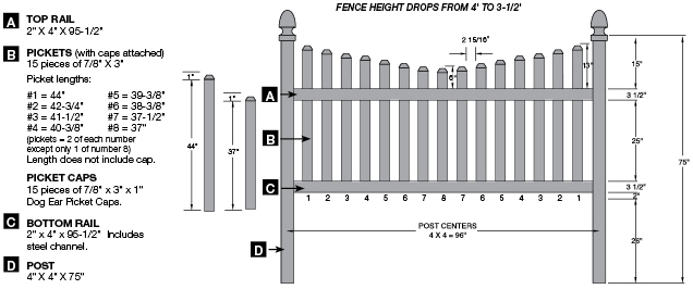 See an image of the Bufftech Rothbury Vinyl Picket Fence