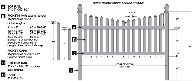 See an image of the Bufftech Traditional Danbury Vinyl Picket Fence