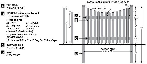 Yorkshire Vinyl Picket Fence Workshop