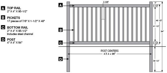 Victorian Vinyl Picket - Fence Workshop™