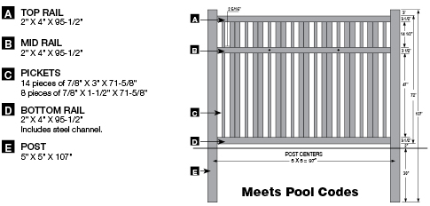 See an image of the Bufftech Contemporary Baron Vinyl Picket Fence