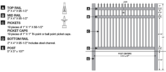 See an image of the Bufftech Classic New Castle Vinyl Picket Fence
