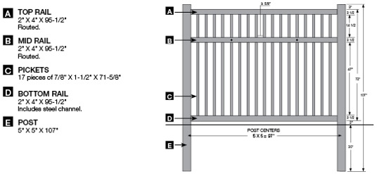 See an image of the Bufftech Contemporary Victorian Vinyl Picket Fence